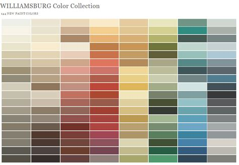 benjamin moore williamsburg color collection benjamin moore williamsburg collection 2016 interiors by