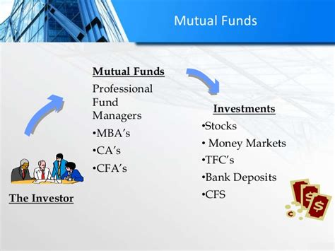 Ca Cfa Mba Combination by Funds In Pakistan