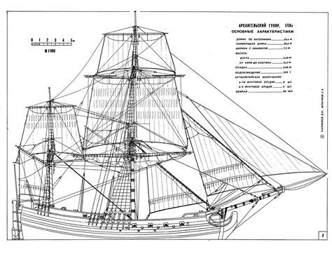 wood ship model plans plans