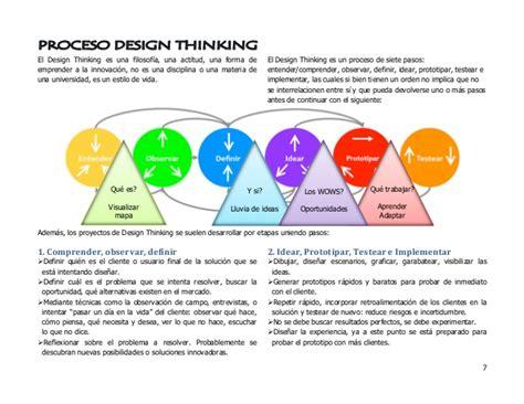 design thinking etapas design thinking 1