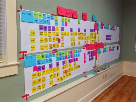 Wall Mural Maps experience mapping tools pattern
