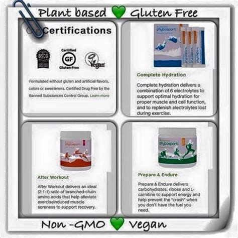 new 61 best bonn blogberichte 61 best arbonne nutrition images on arbonne