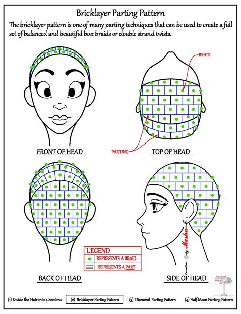 part pattern for box braids parting the hair bricklayer pattern natural hair care