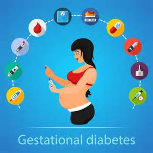 Gestational diabetes what it means for you and your baby