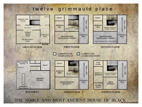 the burrow floor plan grimmauld floor plans by stagnight on deviantart