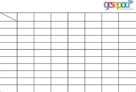 Template For gcse revision timetable template for free