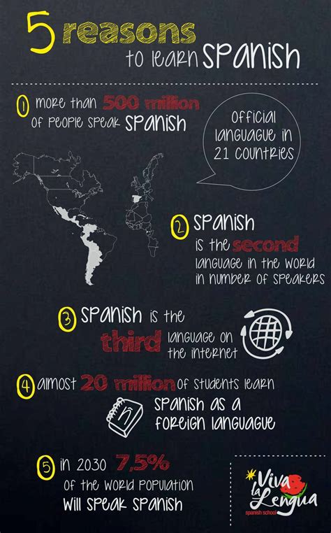 talk spanish grammar 1406679208 17 best images about spanish learning on spanish numbers spanish games and spanish