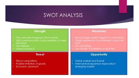 Zara Swot Zara Swot Analysis - swot analysis zara zara swot analysis projects to try swot