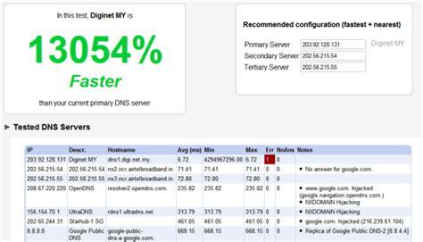 benchmark your dns servers namebench