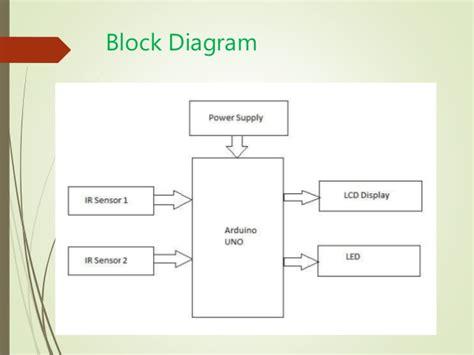 arduino block diagram bidirectional visitor counter using ir sensors and arduino