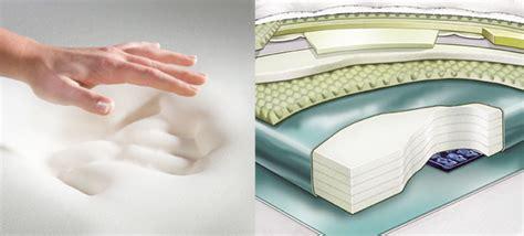 materasso memory eminflex i materassi eminflex materassi migliori