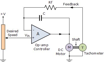 closed loop system and closed loop control systems