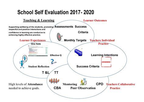 self evaluation school self evaluation borrisokane community college