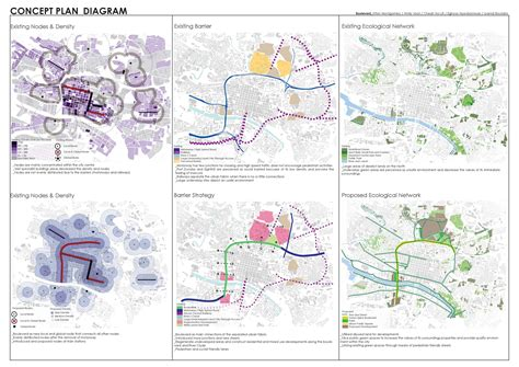 Concept Design Urban | 1000 images about urban analysis on pinterest big