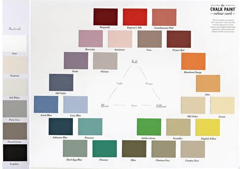 marvelous sloan paint 5 sloan chalk paint colors newsonair org