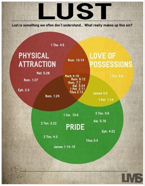 Lust Meme - 12 best christian infographics memes images on pinterest