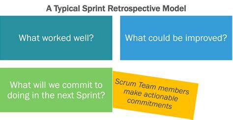 sprint retrospective meeting template sprint retrospective meeting template images template