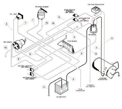 yamaha golf car gas engine pictures