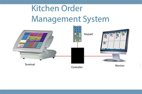 Kitchen Manager Education Requirements Web Designing In Chennai Web Development Website Designing