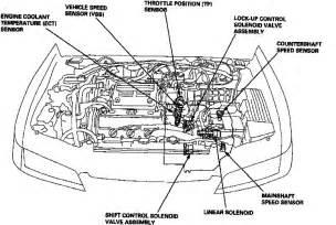 1996 honda accord the mainshaft speed sensor