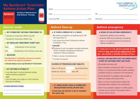 asthma management plan template asthma plan library national asthma council australia