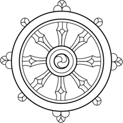 buddhist wheel of template the nichiren lineage