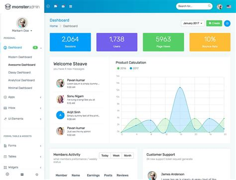 bootstrap themes top the 20 best bootstrap admin templates 2018 athemes