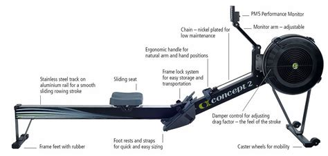 rowing machine diagram concept 2 model d indoor rower complete specifications