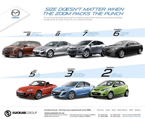 mazda zoom zoom 2018 2019 car release and reviews