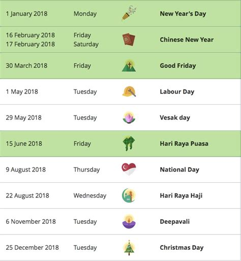 new year 2018 singapore holidays 2018 will the lowest amount of weekends