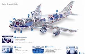 Airbus A380 Floor Plan by Airbus A380 Cutaway Schematic Graphic Military And