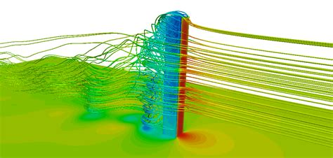 Wind Vortex Shedding by How To Predict Wind Loads On Buildings Via The Web Browser