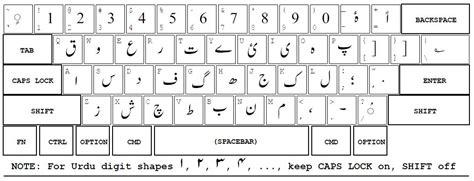 microsoft word urdu keyboard layout inpage urdu 2012 free download all pc world