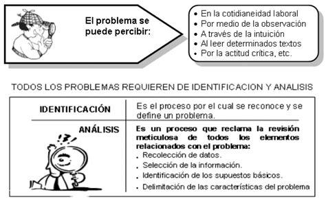 el problema de los capitulo i el problema de investigaci 243 n proyectos educativos cr