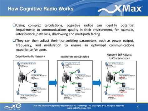 X Tech Xg890 Wireless what is cognitive radio
