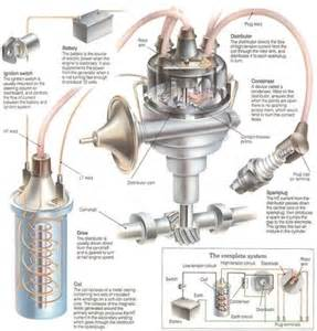 Ignition Parts Of A Car Best 25 Ignition System Ideas On Engine