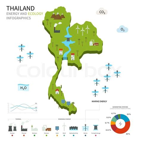 map thailand vector energy industry and ecology of thailand vector map with