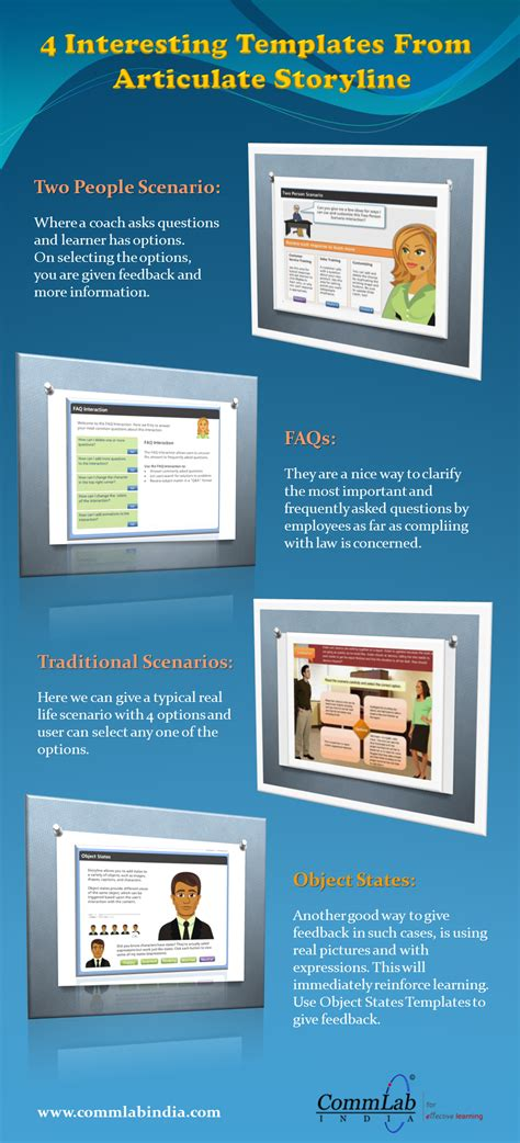 articulate templates articulate storyline 4 amazing templates an infographic