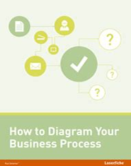 Ebook4 Business Process ebook how to diagram your business process