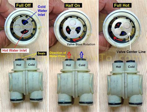 Touch Sensitive Kitchen Faucet Single Handle Shower Faucet Temperature Adjustment