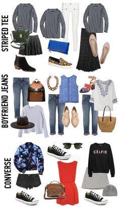 Wardrobe For College by High School Wardrobe On College Wardrobe