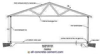 shed foundation shed designs shed plans wix com website created by saground based on super load