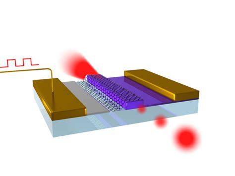 graphene integrated circuit applications ibm builds world graphene integrated circuit extremetech