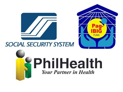 sss housing loan calculator how to compute sss philhealth and hdmf pag ibig