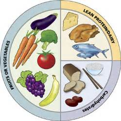food and nutrition images cliparts co