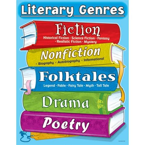 biography genre definition mary lou dobron resources