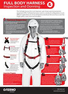 Framing A Gable Dormer Diy Roof Safety Harness Diy Get Free Image About Wiring