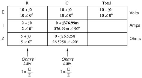 how to calculate current through an inductor lessons in electric circuits volume ii ac chapter 4