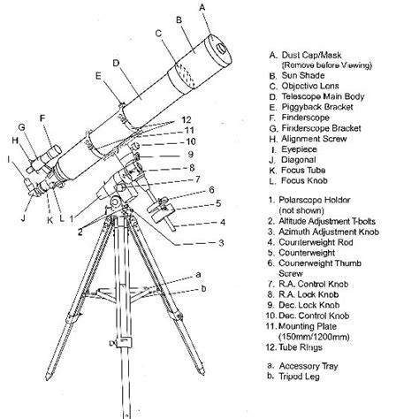 telescope diagram related keywords suggestions for telescope parts