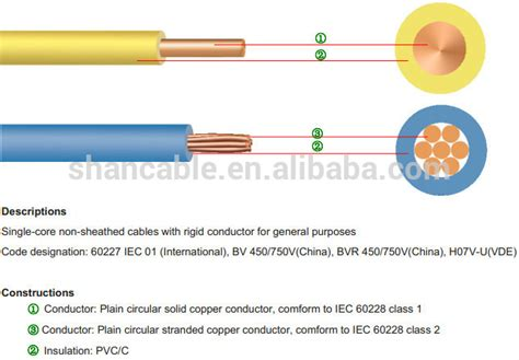 solid or stranded copper conductor pvc insulated green